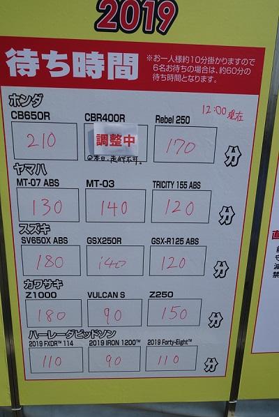 大阪モーターサイクルショー2019試乗待ち時間