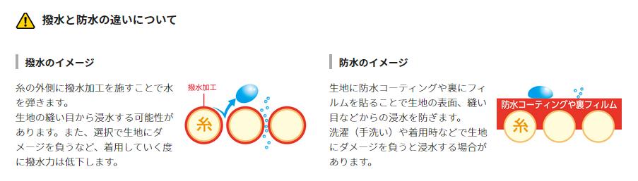 防水と撥水違い