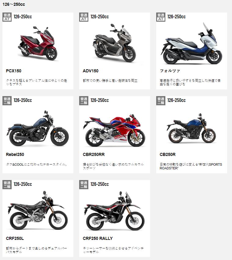 126~250cc
