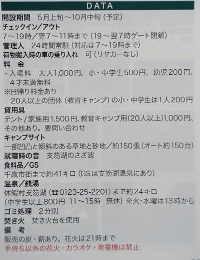 基本データ 引用元:北海道キャンピングガイド2020 p83